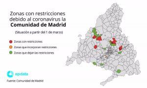 Madrid levanta las restricciones en 10 zonas básicas de salud y siete localidades