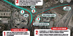 Los trabajos del Nudo Norte cortarán el ramal desde Castellana hacia M-607/Avenida de la Ilustración