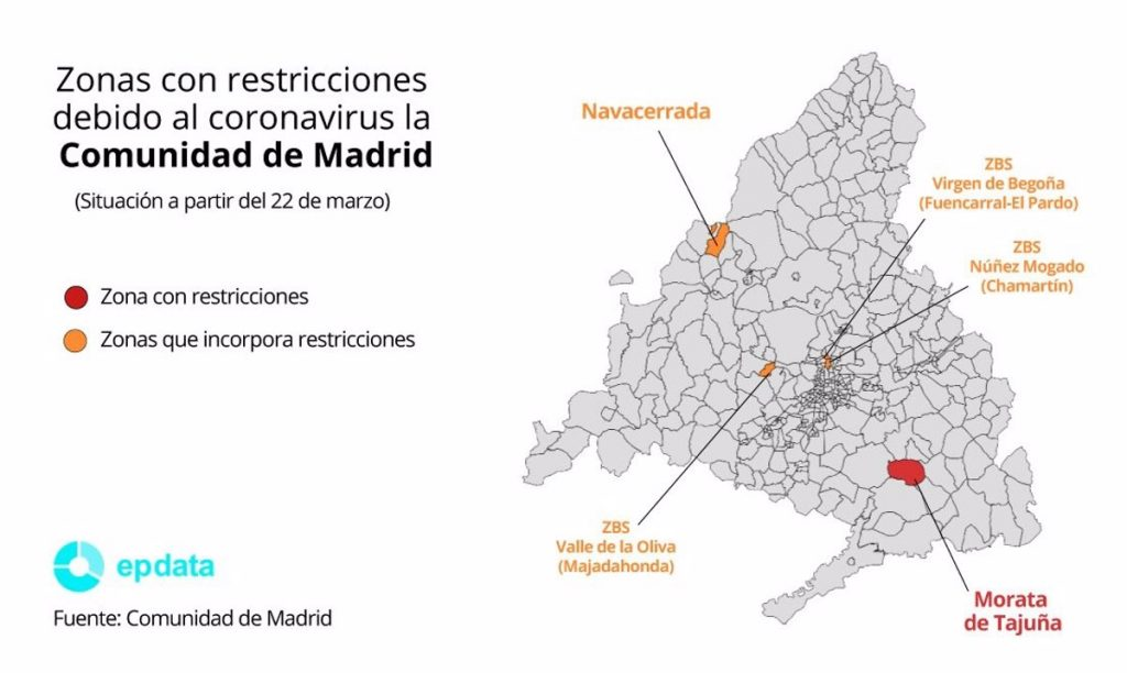 Más de 64.000 personas tienen restricciones desde este lunes en cuatro ZBS y dos municipios
