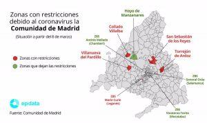 Madrid no aplicará nuevas restricciones la próxima semana, pero las mantendrá en 15 ZBS