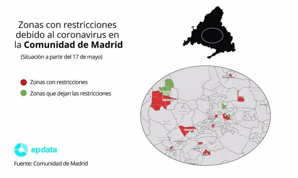 Madrid aplica restricciones en 11 ZBS de la capital y cinco municipios con 270.000 habitantes